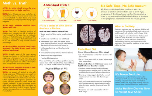 Alcohol & Pregnancy