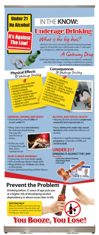 In the Know: Underage Drinking Presentation Display