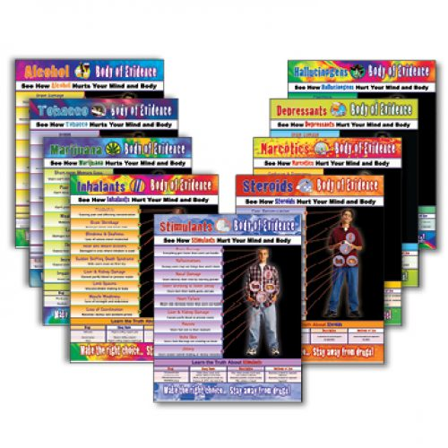 Body of Evidence Laminated Poster Package