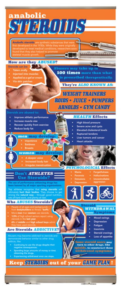 Anabolic Steroids Presentation Display-0