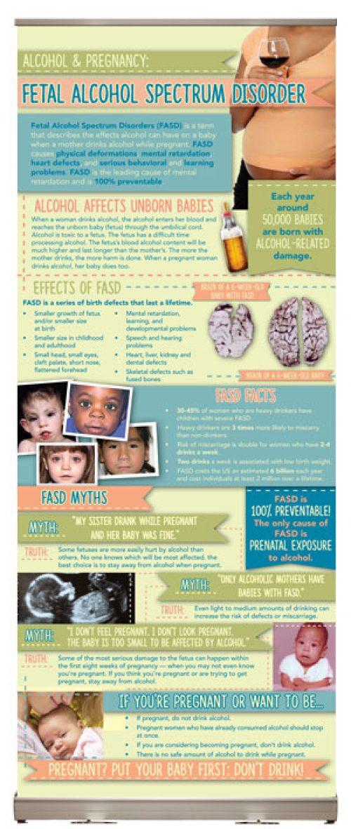 Alcohol & Pregnancy: Fetal Alcohol Spectrum Disorder Presentation Display-0