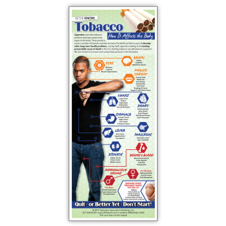 Tobacco: How it Affects the Body Presentation Card