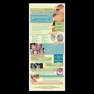 Alcohol & Pregnancy: Fetal Alcohol Spectrum Disorder Presentation Card