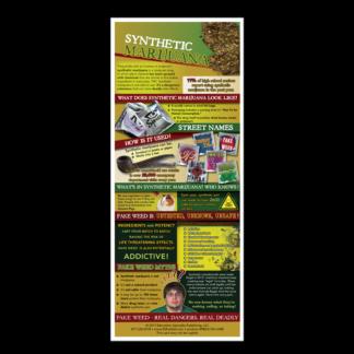 Synthetic Marijuana Presentation Card