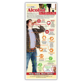Alcohol: How it Affects the Body Presentation Card