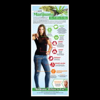Marijuana: How it Affects the Body Presentation Card
