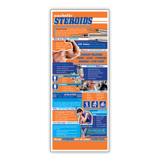 Anabolic Steroids Presentation Card