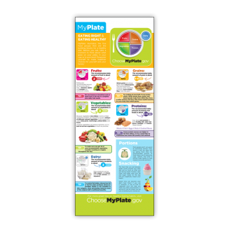 My Plate: Eating Right & Eating Healthy Presentation Card