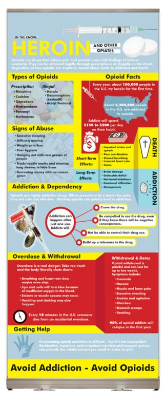 Heroin and Opioids Presentation Display