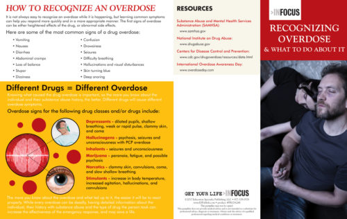 Recognizing Overdose and What to Do - Pamphlet