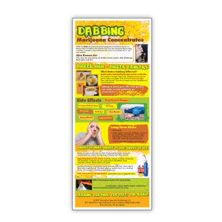 """Dabbing: Marijuana Concentrates"" Presentation Card"