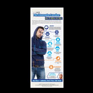 Methamphetamine: How it Affects the Body Presentation Card
