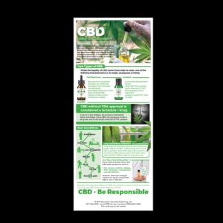 """""""Cannabidiol (CBD) – Trend or Treatment"""" Presentation Card"""