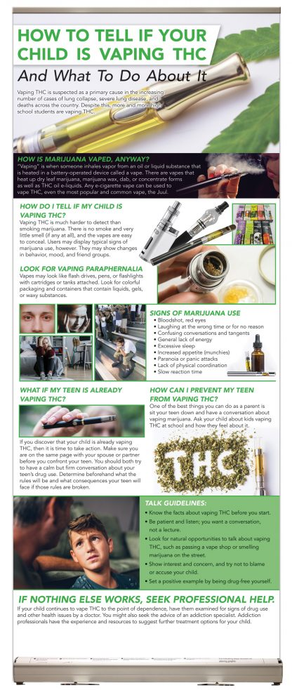 """How to Tell If Your Child Is Vaping THC"" Presentation Display"