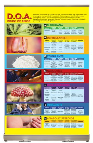 Drugs of Abuse Tabletop Display