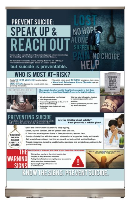 Avoiding Suicide Tabletop Display