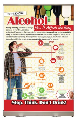 Alcohol: How it Affects the Body Tabletop Display