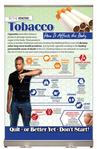 Tobacco: How it Affects the Body Tabletop Display