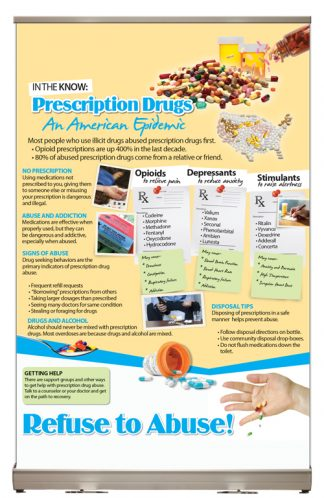 In The Know: Prescription Drugs – Tabletop Display