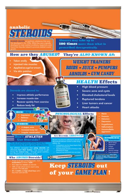 Anabolic Steroids – Tabletop Display