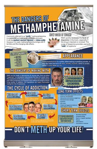 The Dangers of Methamphetamine Tabletop Display