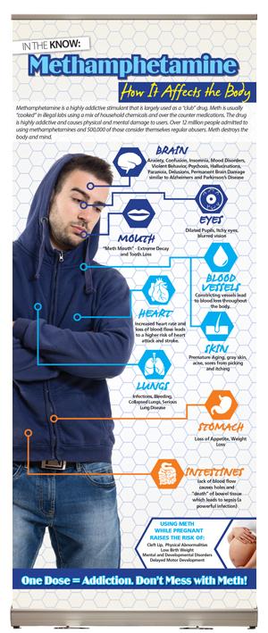 In the Know: Methamphetamine Presentation Display