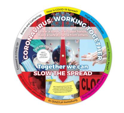 Coronavirus: Working Together Information Wheel