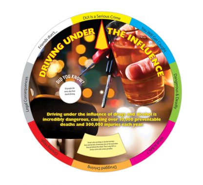 Driving Under the Influence Information Wheel