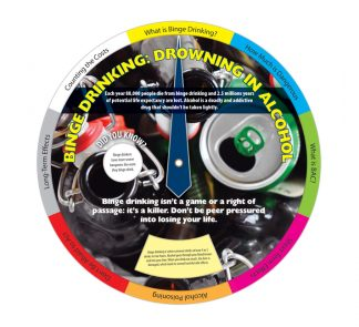Binge Drinking: Drowning in Alcohol Information Wheel