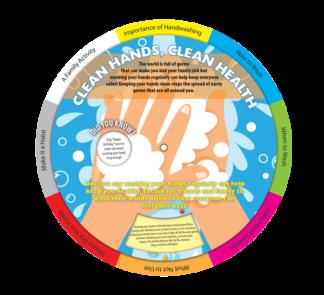 Clean Hands, Clean Health Information Wheel