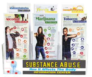 Substance Abuse: How It Affects The Body Information Center